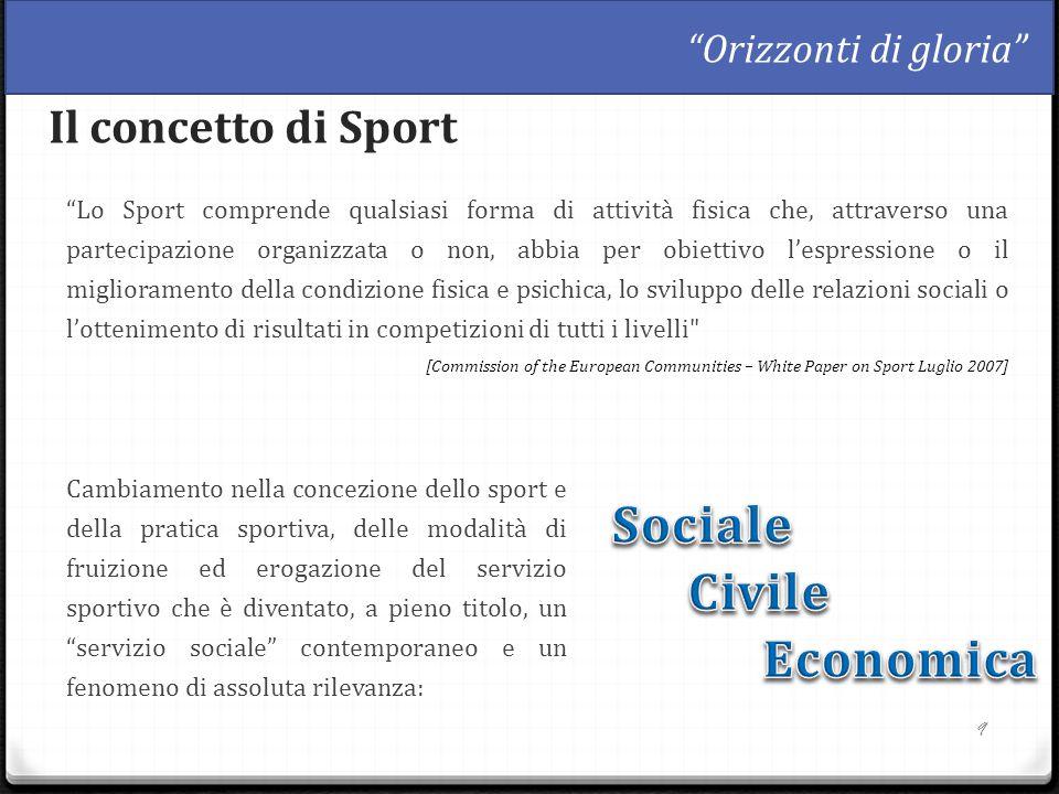 """""""Lo Sport comprende qualsiasi forma di attività fisica che, attraverso una partecipazione organizzata o non, abbia per obiettivo l'espressione o il mi"""