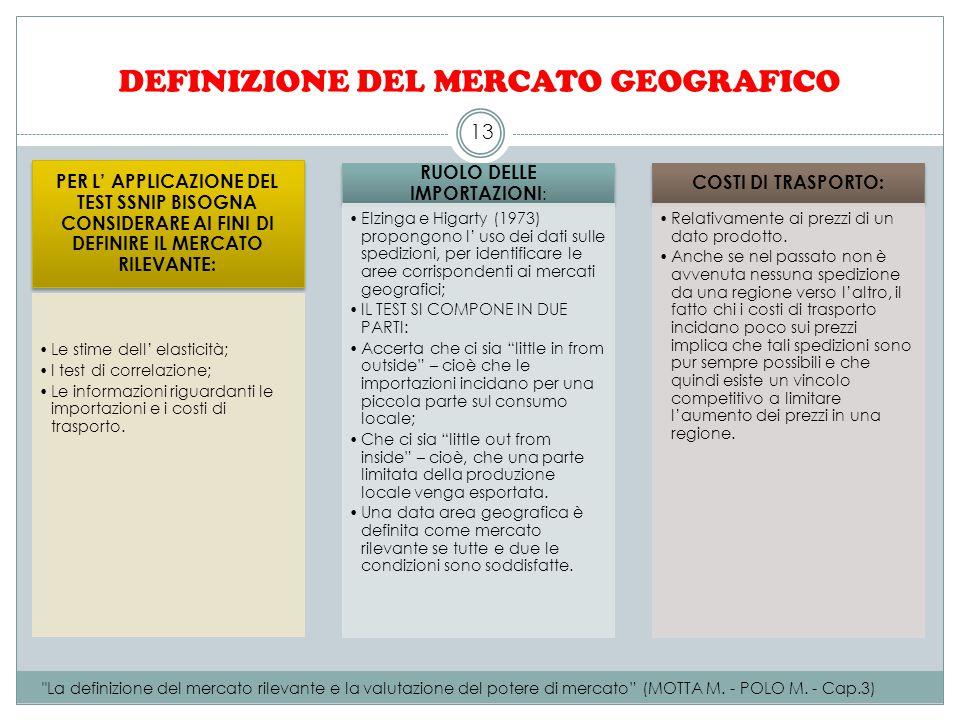 VALUTAZIONE DEL POTERE DI MERCATO DEFINIZIONE : IL POTERE DI MERCATO E' L' ABILITA' CHE HA UN IMPRESA NEL FISSARE I PREZZI AL DI SOPRA DEI SUOI COSTI MARGINALI.