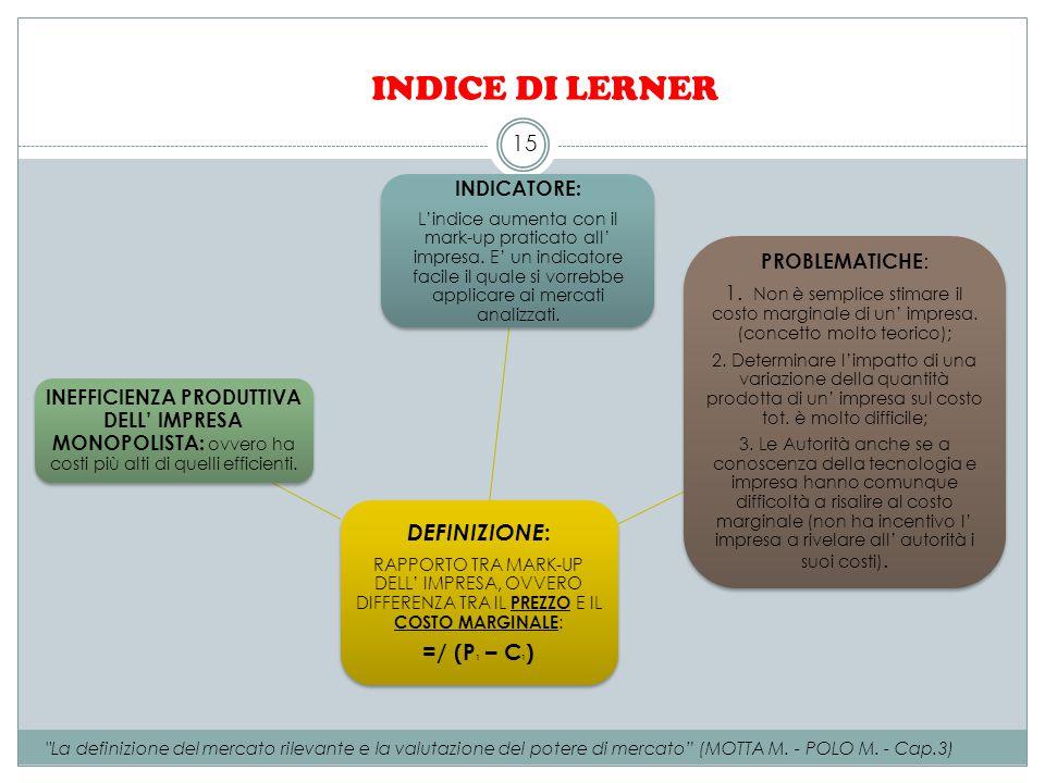 INDICE DI LERNER DEFINIZIONE : RAPPORTO TRA MARK-UP DELL' IMPRESA, OVVERO DIFFERENZA TRA IL PREZZO E IL COSTO MARGINALE : =/ (P 1 – C 1 ) INDICATORE: