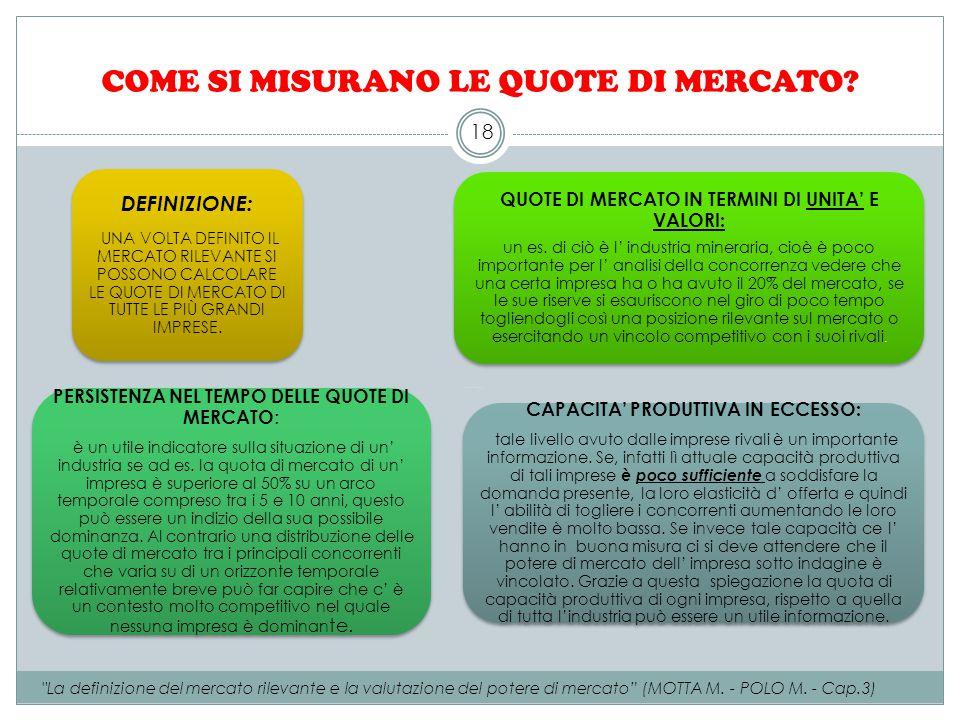 COME SI MISURANO LE QUOTE DI MERCATO? DEFINIZIONE: UNA VOLTA DEFINITO IL MERCATO RILEVANTE SI POSSONO CALCOLARE LE QUOTE DI MERCATO DI TUTTE LE PIÙ GR