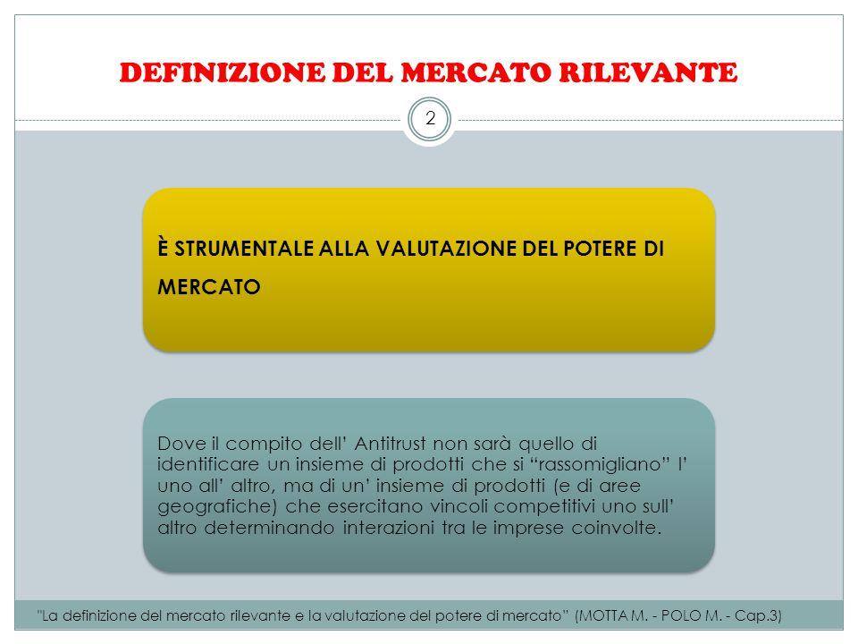 DEFINIZIONE DEL MERCATO RILEVANTE