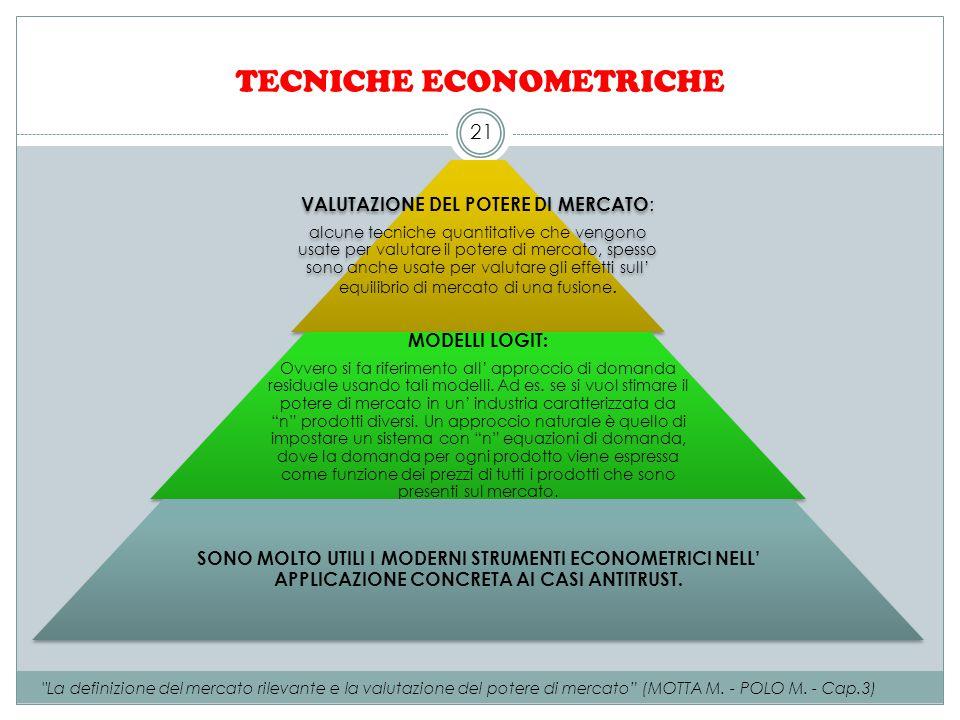 TECNICHE ECONOMETRICHE VALUTAZIONE DEL POTERE DI MERCATO : alcune tecniche quantitative che vengono usate per valutare il potere di mercato, spesso so