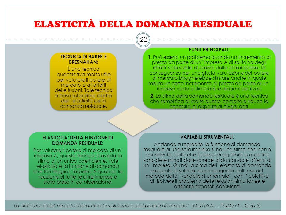 MODELLI LOGIT La definizione del mercato rilevante e la valutazione del potere di mercato (MOTTA M.