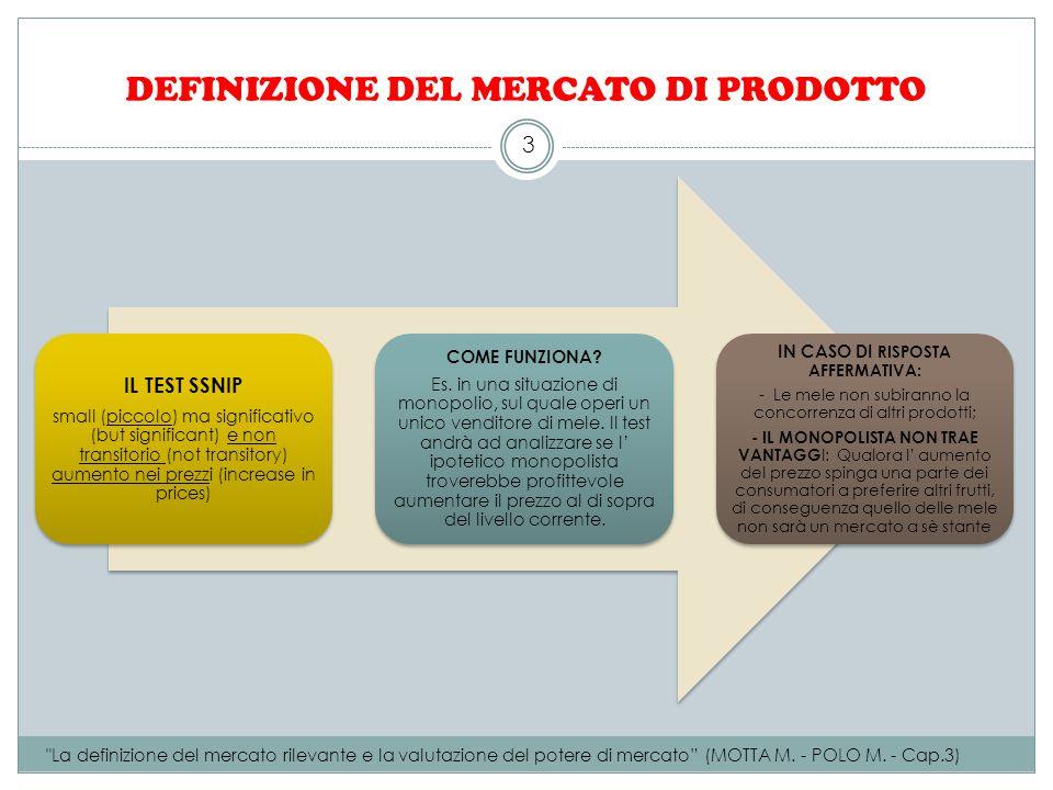 DEFINIZIONE DEL MERCATO DI PRODOTTO La definizione del mercato rilevante e la valutazione del potere di mercato (MOTTA M.