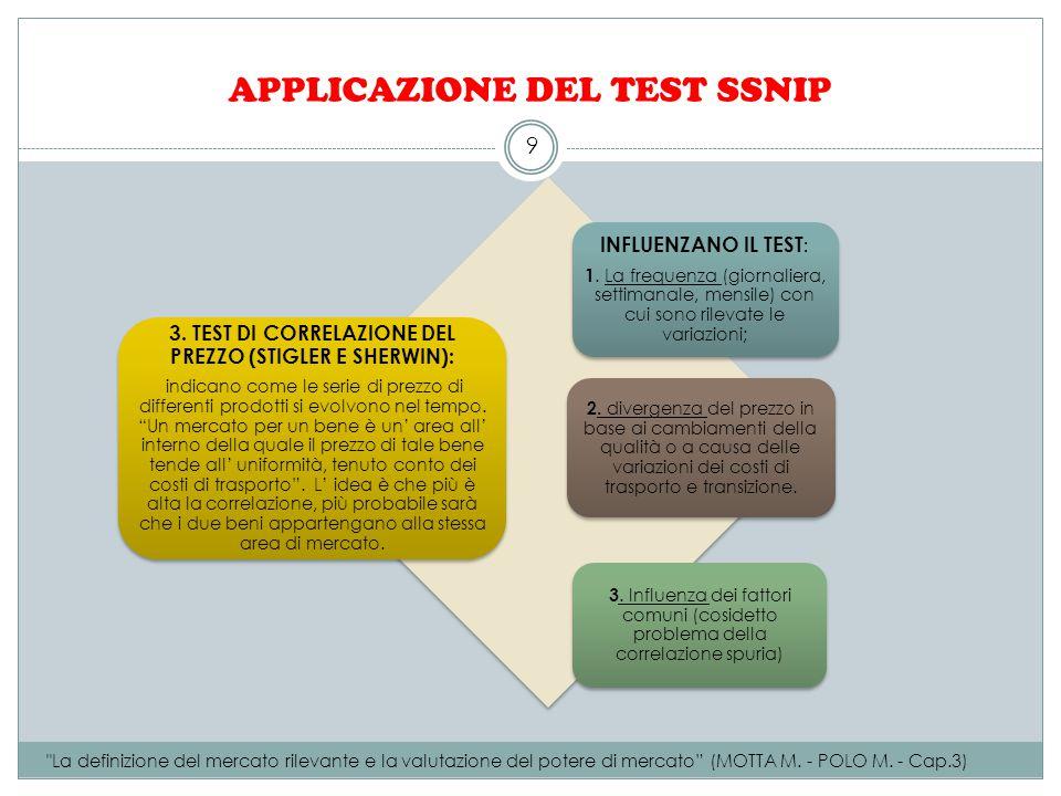 APPLICAZIONE DEL TEST SSNIP La definizione del mercato rilevante e la valutazione del potere di mercato (MOTTA M.