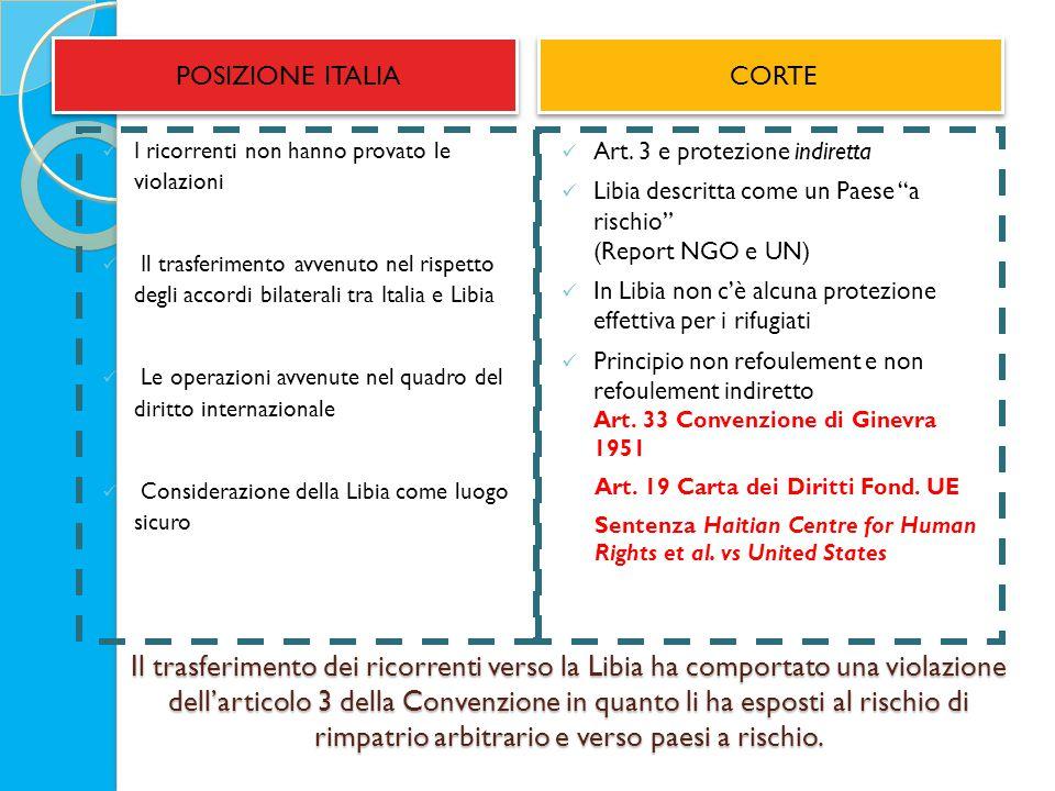 POSIZIONE ITALIA CORTE I ricorrenti non hanno provato le violazioni Il trasferimento avvenuto nel rispetto degli accordi bilaterali tra Italia e Libia Le operazioni avvenute nel quadro del diritto internazionale Considerazione della Libia come luogo sicuro Art.