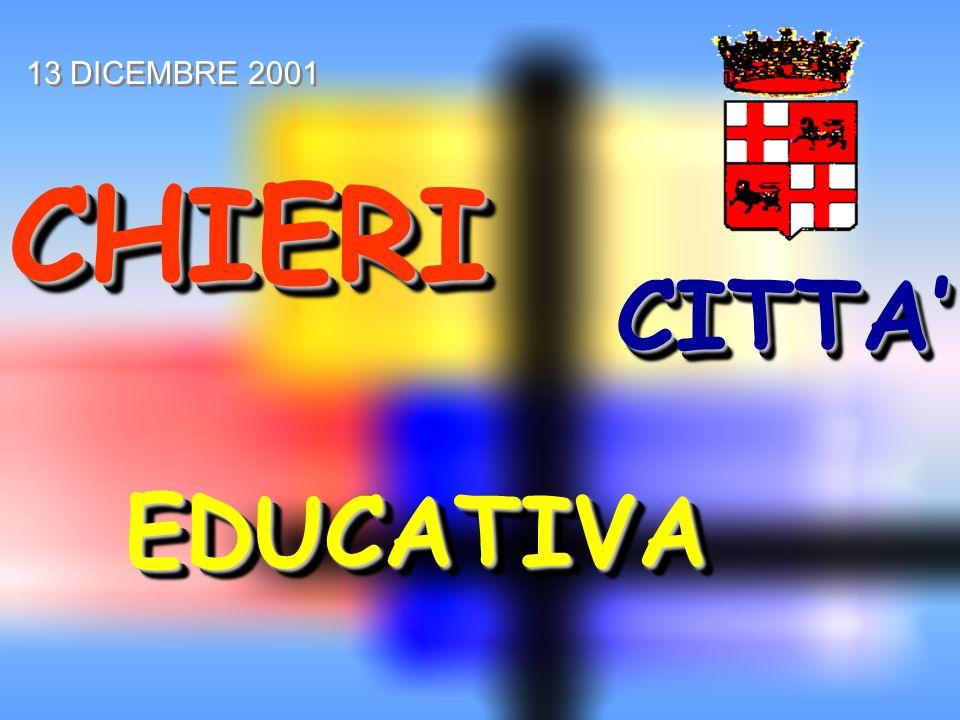 CHIERI CHIERI CITTA' CITTA' EDUCATIVA EDUCATIVA 13 DICEMBRE 2001