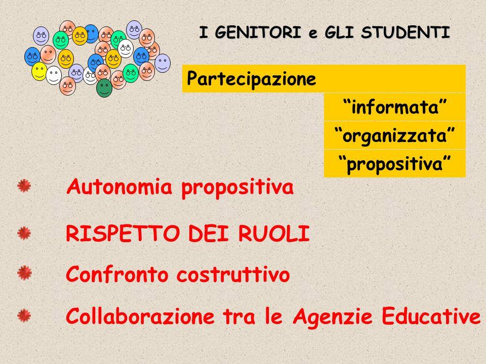 I GENITORI e GLI STUDENTI organizzata Partecipazione propositiva Collaborazione tra le Agenzie Educative RISPETTO DEI RUOLI Autonomia propositiva Confronto costruttivo informata