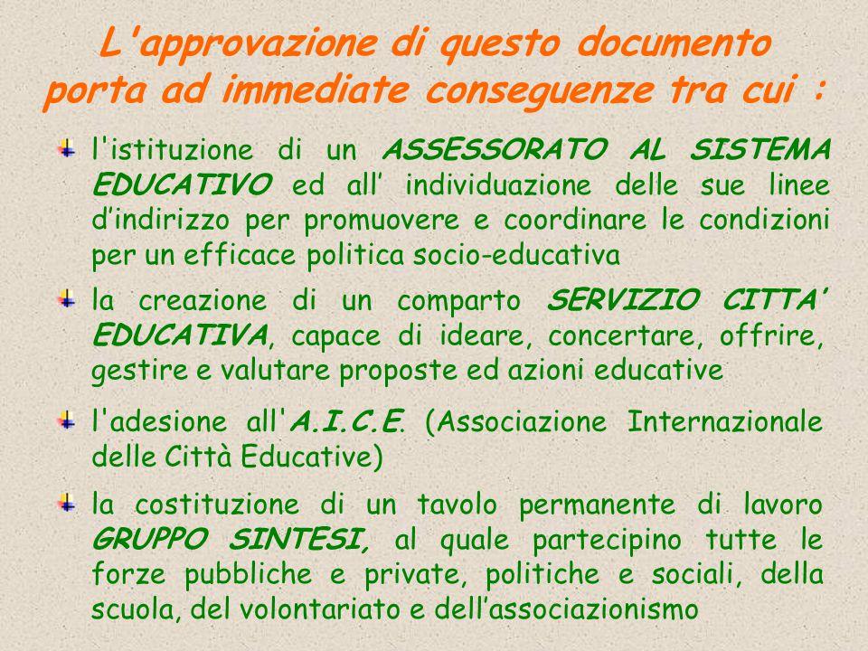l istituzione di un ASSESSORATO AL SISTEMA EDUCATIVO ed all' individuazione delle sue linee d'indirizzo per promuovere e coordinare le condizioni per un efficace politica socio-educativa l adesione all A.I.C.E.