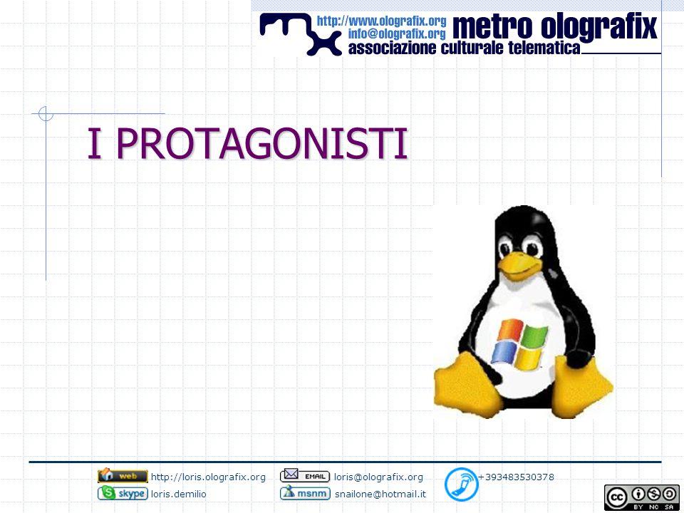 I PROTAGONISTI http://loris.olografix.org loris@olografix.org +393483530378 loris.demilio snailone@hotmail.it