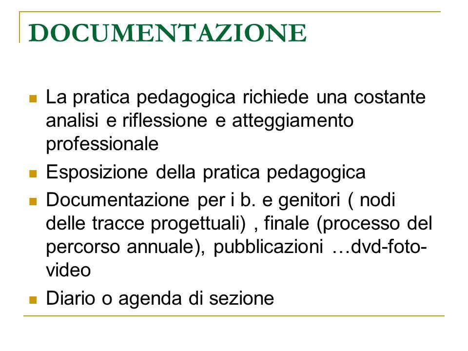 DOCUMENTAZIONE La pratica pedagogica richiede una costante analisi e riflessione e atteggiamento professionale Esposizione della pratica pedagogica Documentazione per i b.
