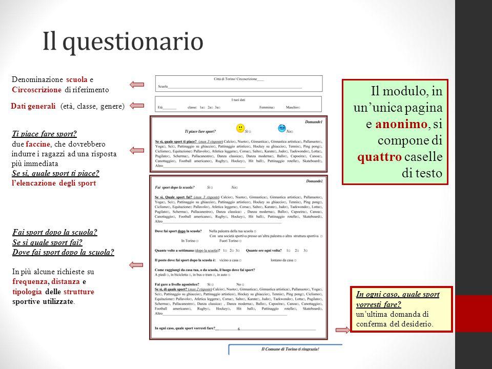 Il questionario Il modulo, in un'unica pagina e anonimo, si compone di quattro caselle di testo Denominazione scuola e Circoscrizione di riferimento D