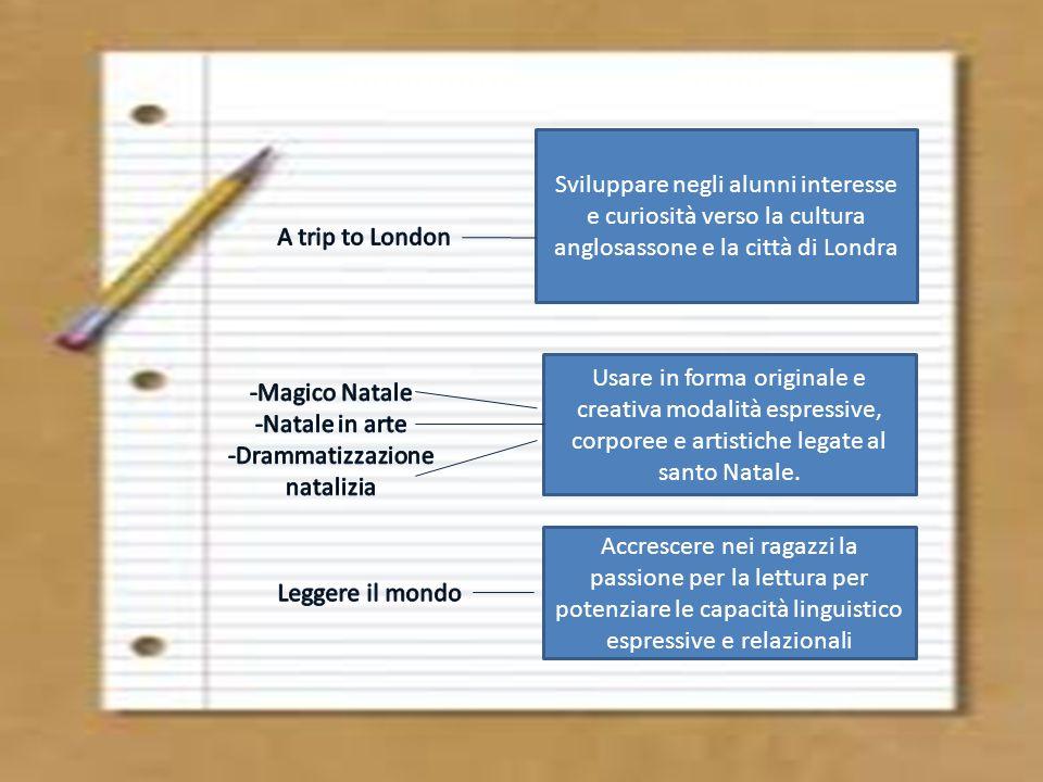 Sviluppare negli alunni interesse e curiosità verso la cultura anglosassone e la città di Londra Usare in forma originale e creativa modalità espressi