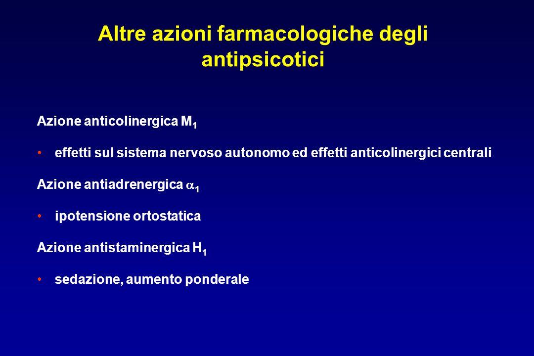 Azione anticolinergica M 1 effetti sul sistema nervoso autonomo ed effetti anticolinergici centrali Azione antiadrenergica  1 ipotensione ortostatica