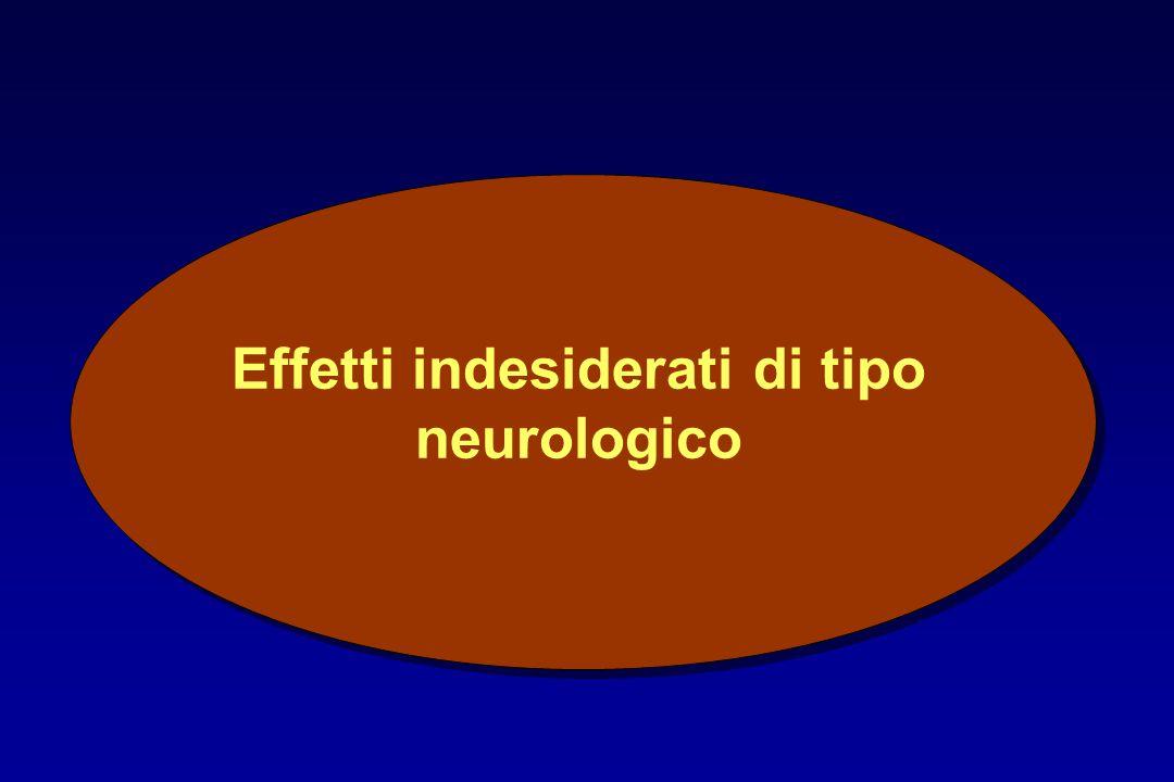 Effetti indesiderati di tipo neurologico