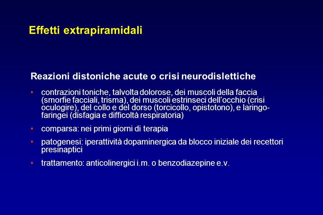Effetti extrapiramidali Reazioni distoniche acute o crisi neurodislettiche contrazioni toniche, talvolta dolorose, dei muscoli della faccia (smorfie f