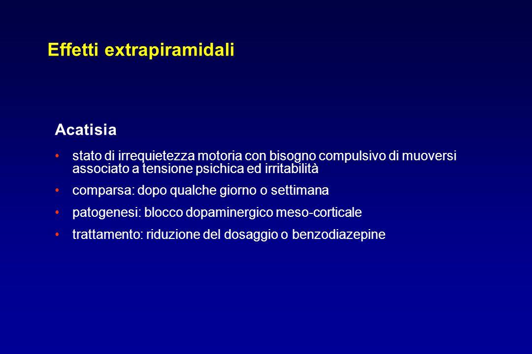 Effetti extrapiramidali Acatisia stato di irrequietezza motoria con bisogno compulsivo di muoversi associato a tensione psichica ed irritabilità compa