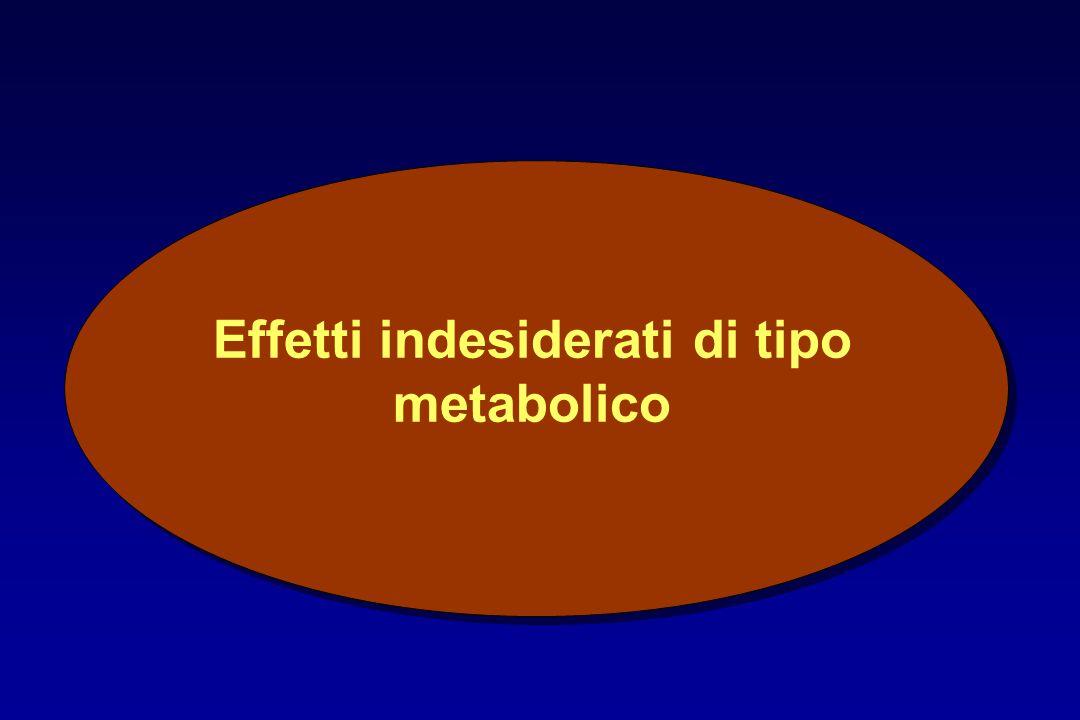 Effetti indesiderati di tipo metabolico