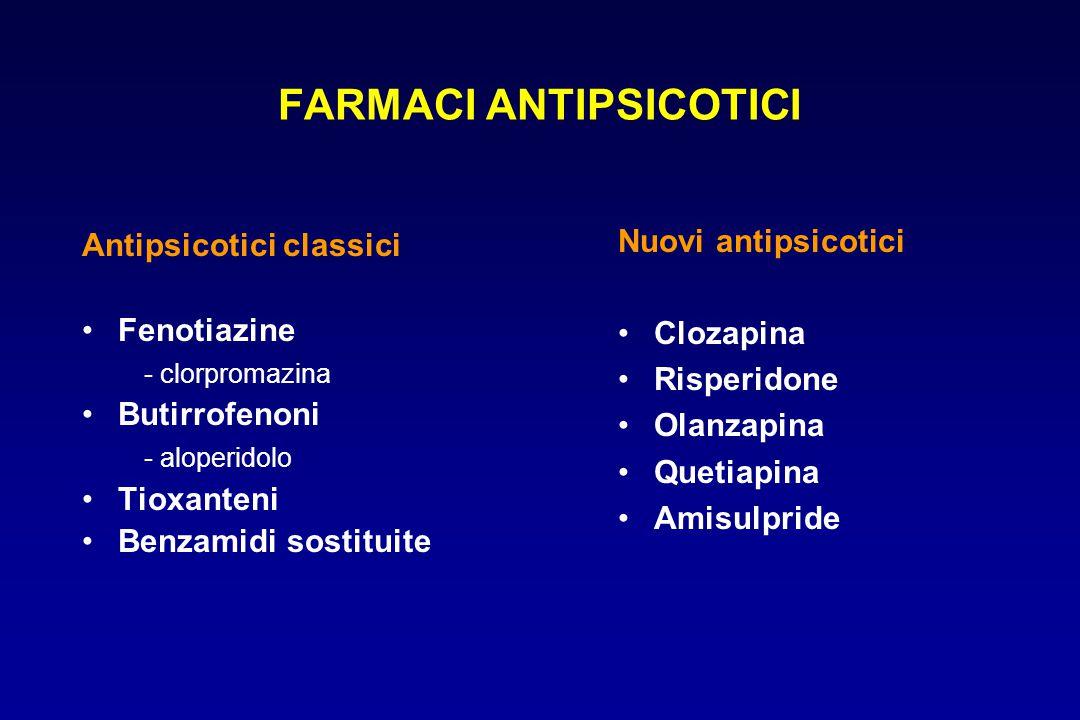 FARMACI ANTIPSICOTICI Antipsicotici classici Fenotiazine - clorpromazina Butirrofenoni - aloperidolo Tioxanteni Benzamidi sostituite Nuovi antipsicoti