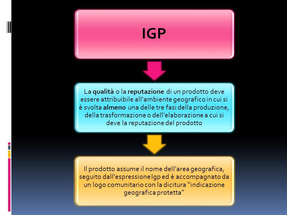 IGP La qualità o la reputazione di un prodotto deve essere attribuibile all'ambiente geografico in cui si è svolta almeno una delle tre fasi della pro