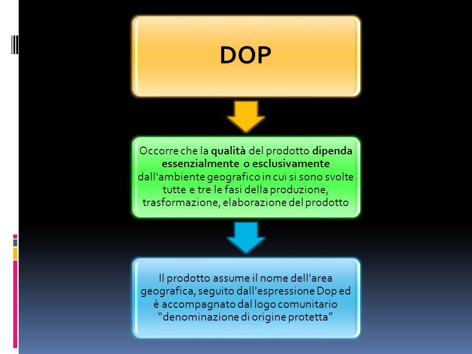 DOP Occorre che la qualità del prodotto dipenda essenzialmente o esclusivamente dall'ambiente geografico in cui si sono svolte tutte e tre le fasi del
