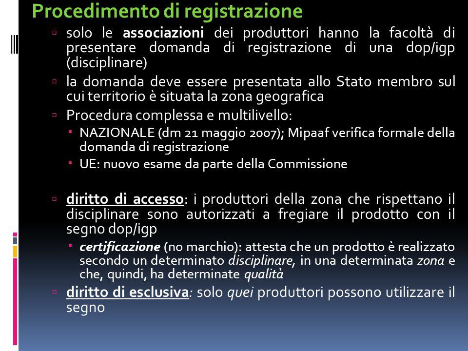 Procedimento di registrazione  solo le associazioni dei produttori hanno la facoltà di presentare domanda di registrazione di una dop/igp (disciplina
