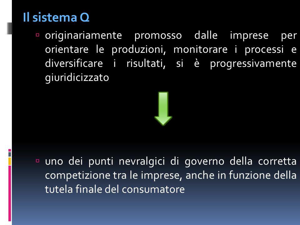 Il sistema Q  originariamente promosso dalle imprese per orientare le produzioni, monitorare i processi e diversificare i risultati, si è progressiva