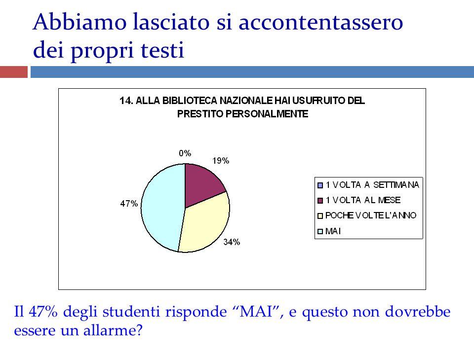 Abbiamo lasciato si accontentassero dei propri testi Il 47% degli studenti risponde MAI , e questo non dovrebbe essere un allarme
