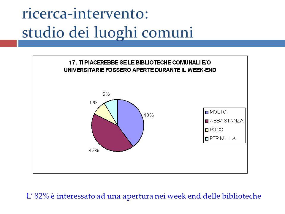 ricerca-intervento: studio dei luoghi comuni L' 82% è interessato ad una apertura nei week end delle biblioteche