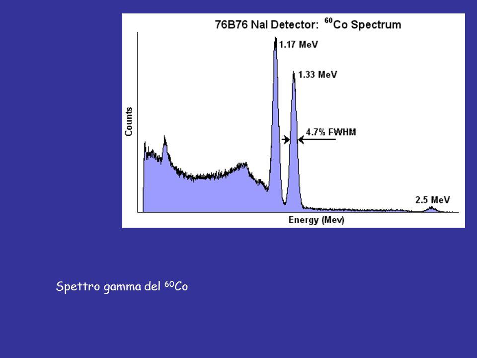 Spettro gamma del 60 Co