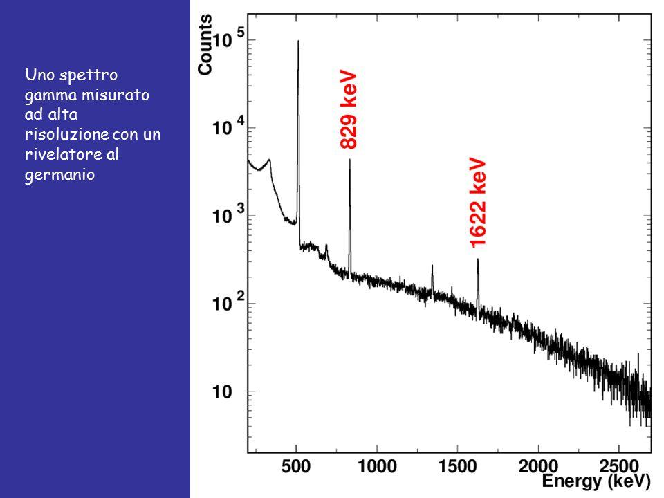 Uno spettro gamma misurato ad alta risoluzione con un rivelatore al germanio