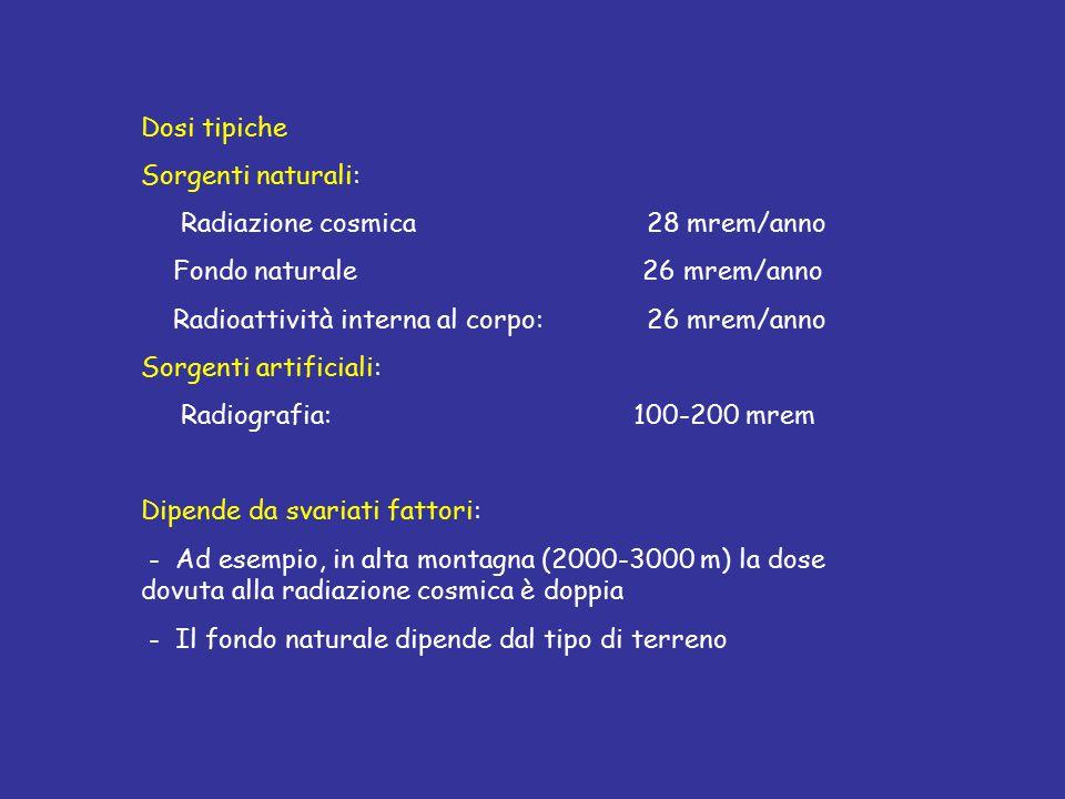 Dosi tipiche Sorgenti naturali: Radiazione cosmica 28 mrem/anno Fondo naturale 26 mrem/anno Radioattività interna al corpo: 26 mrem/anno Sorgenti arti