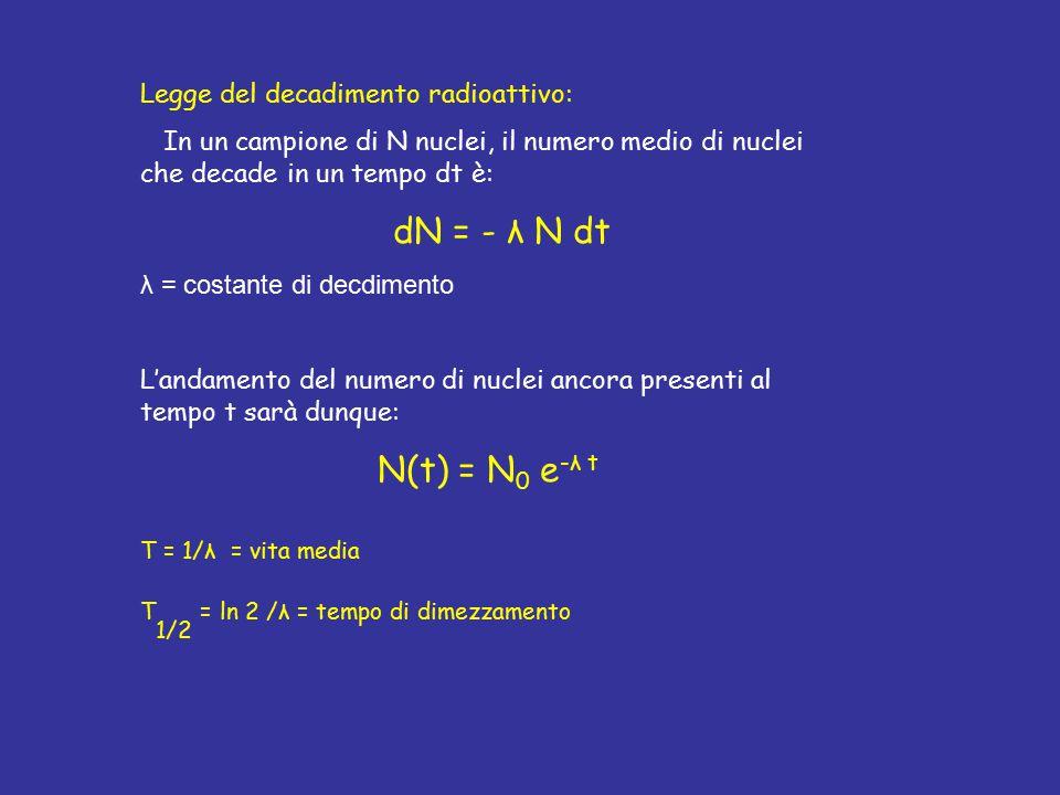 Legge del decadimento radioattivo: In un campione di N nuclei, il numero medio di nuclei che decade in un tempo dt è: dN = - λ N dt λ = costante di de