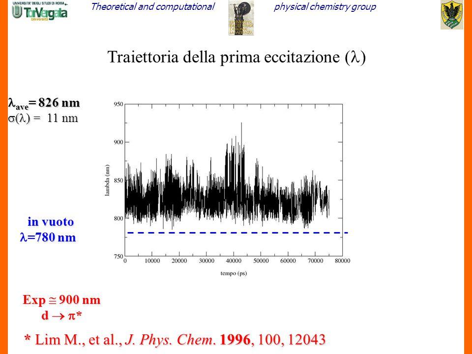 Theoretical and computationalphysical chemistry group 11 Traiettoria della prima eccitazione ( ) ave = 826 nm ave = 826 nm  ( ) = 11 nm Exp  900 nm