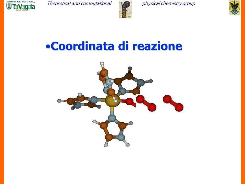 Theoretical and computationalphysical chemistry group 18 Coordinata di reazioneCoordinata di reazione