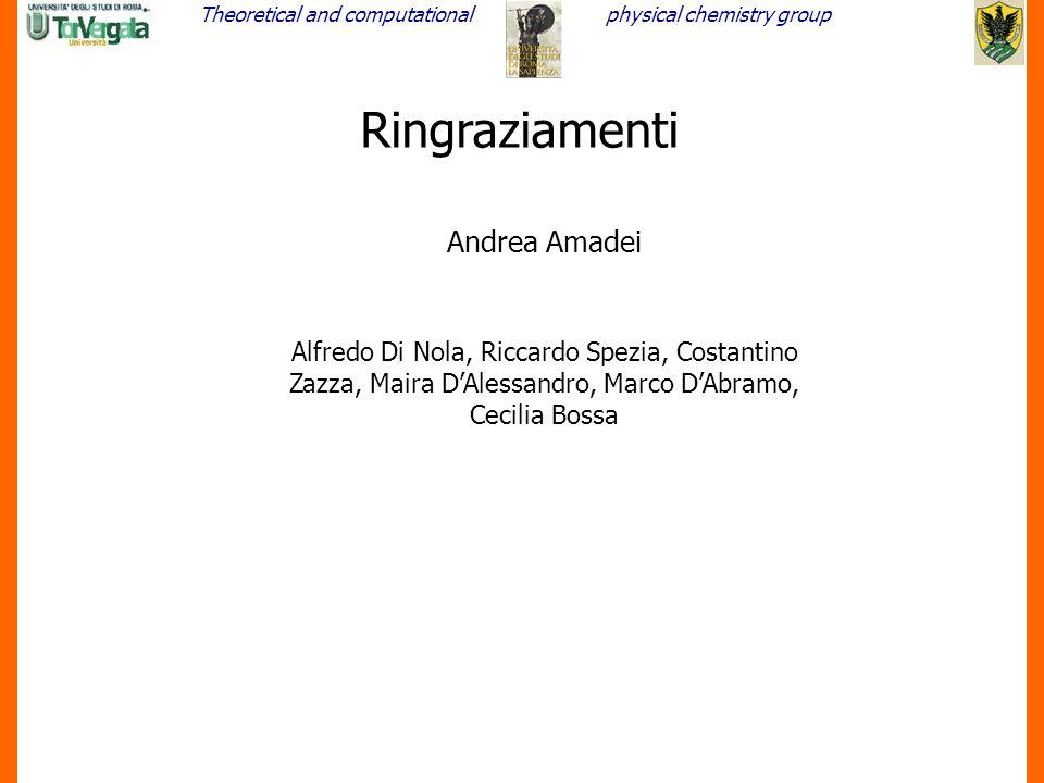 Theoretical and computationalphysical chemistry group 24 Ringraziamenti Andrea Amadei Alfredo Di Nola, Riccardo Spezia, Costantino Zazza, Maira D'Ales