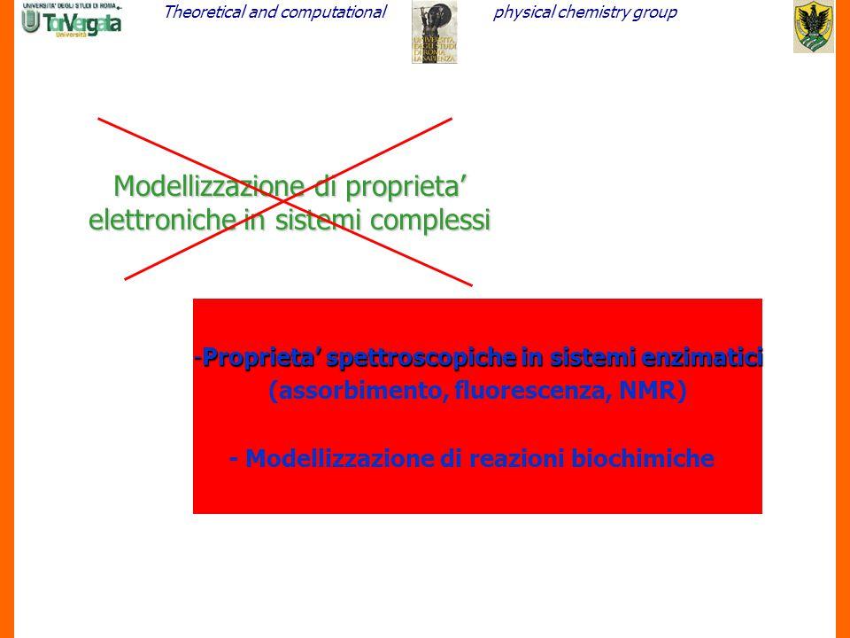 Theoretical and computationalphysical chemistry group 5 Modellizzazione di proprieta' elettroniche in sistemi complessi -Proprieta' spettroscopiche in