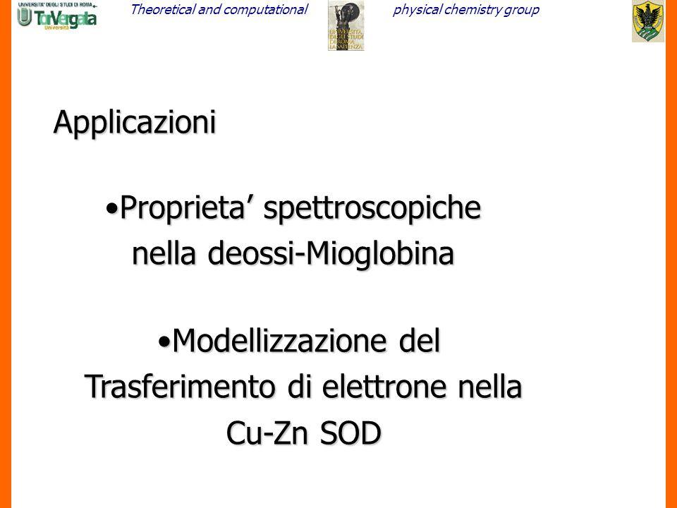 Theoretical and computationalphysical chemistry group 7 Applicazioni Proprieta' spettroscopicheProprieta' spettroscopiche nella deossi-Mioglobina Mode