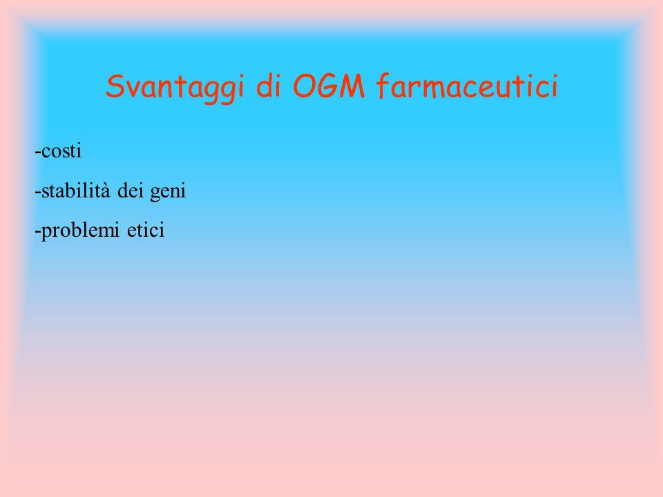Svantaggi di OGM farmaceutici -costi -stabilità dei geni -problemi etici