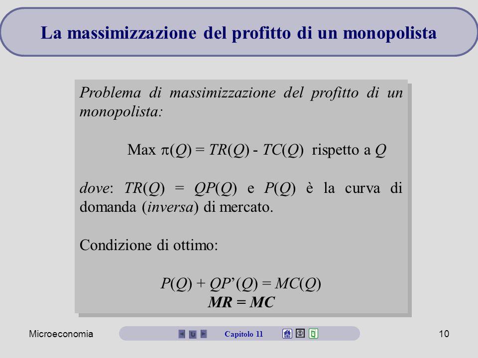 Microeconomia10 Problema di massimizzazione del profitto di un monopolista: Max  (Q) = TR(Q) - TC(Q) rispetto a Q dove: TR(Q) = QP(Q) e P(Q) è la curva di domanda (inversa) di mercato.