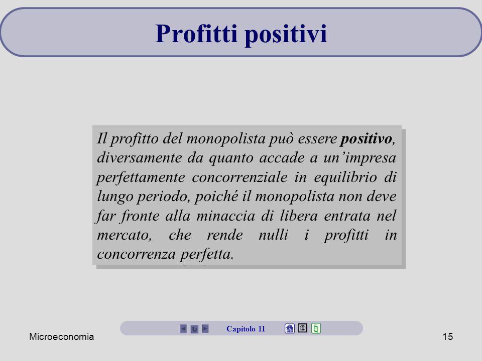 Microeconomia15 Profitti positivi Il profitto del monopolista può essere positivo, diversamente da quanto accade a un'impresa perfettamente concorrenziale in equilibrio di lungo periodo, poiché il monopolista non deve far fronte alla minaccia di libera entrata nel mercato, che rende nulli i profitti in concorrenza perfetta.