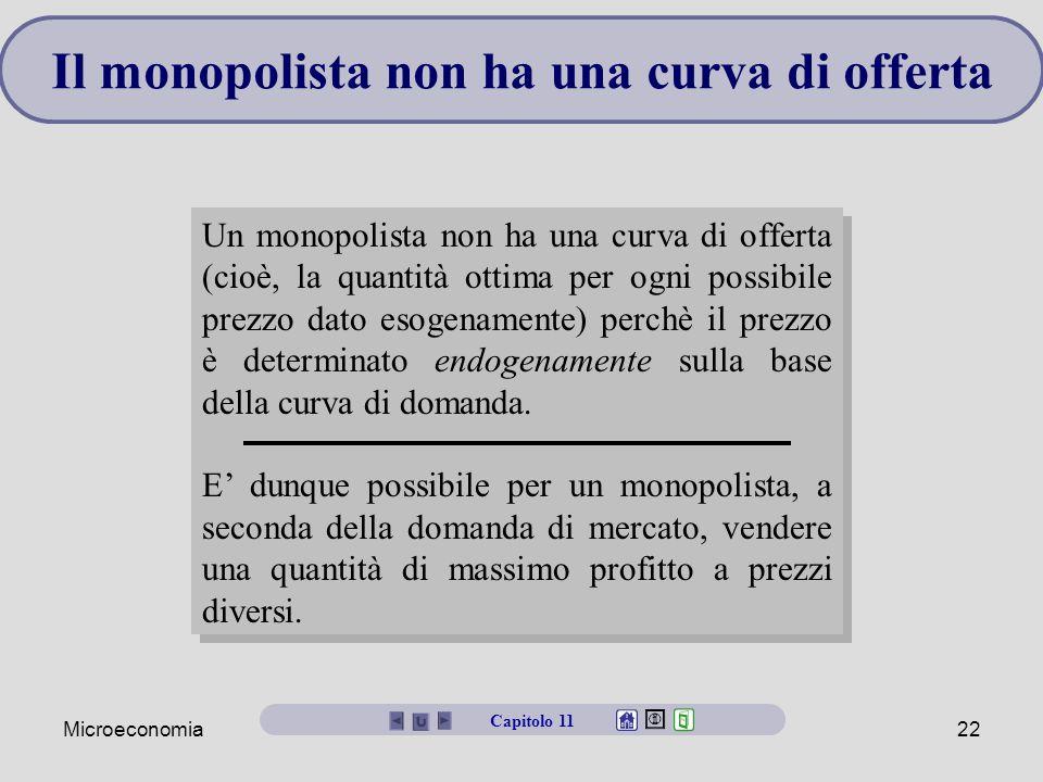 Microeconomia22 Il monopolista non ha una curva di offerta Un monopolista non ha una curva di offerta (cioè, la quantità ottima per ogni possibile prezzo dato esogenamente) perchè il prezzo è determinato endogenamente sulla base della curva di domanda.