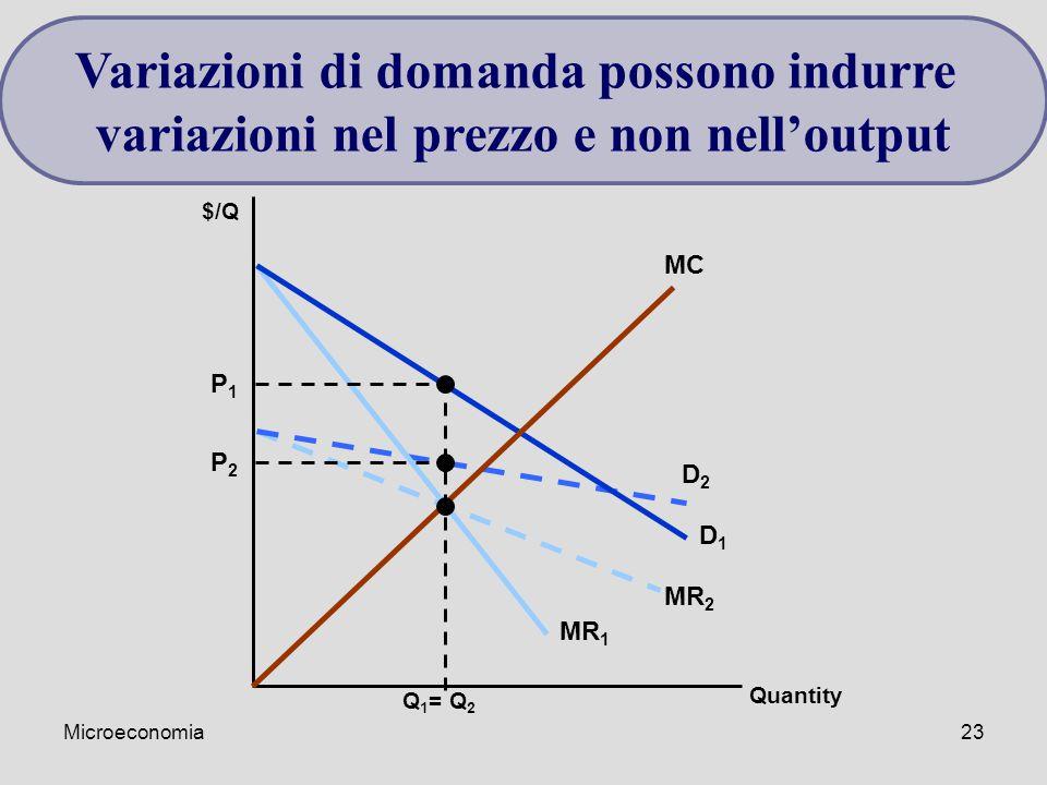 Microeconomia23 D2D2 MR 2 D1D1 MR 1 Quantity MC $/Q P2P2 P1P1 Q 1 = Q 2 Variazioni di domanda possono indurre variazioni nel prezzo e non nell'output