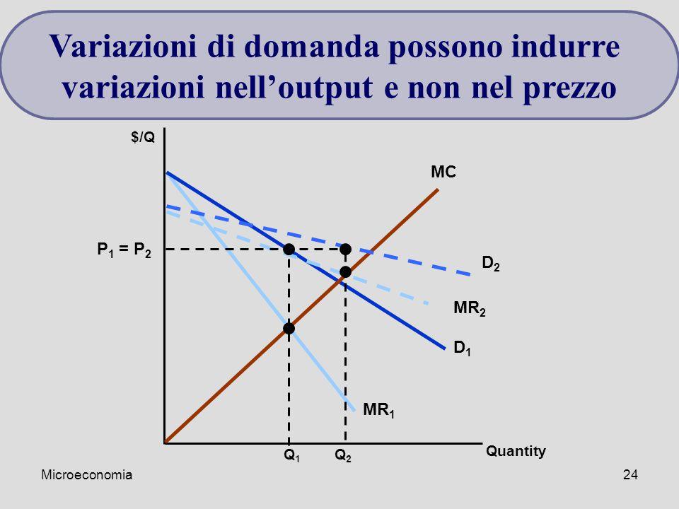 Microeconomia24 D1D1 MR 1 MC $/Q MR 2 D2D2 P 1 = P 2 Q1Q1 Q2Q2 Quantity Variazioni di domanda possono indurre variazioni nell'output e non nel prezzo