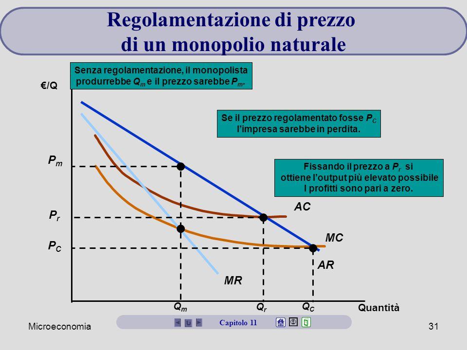 Microeconomia31 Regolamentazione di prezzo di un monopolio naturale Capitolo 11 MC AC AR MR €/Q Quantità PCPC QCQC Se il prezzo regolamentato fosse P C l'impresa sarebbe in perdita.