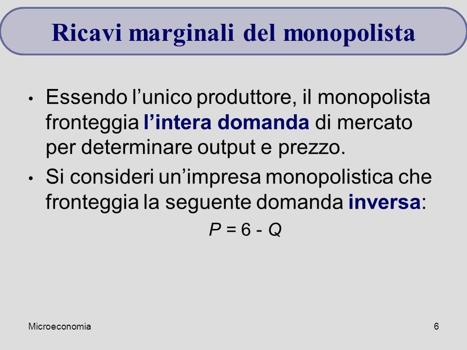 Microeconomia6 Essendo l'unico produttore, il monopolista fronteggia l'intera domanda di mercato per determinare output e prezzo.