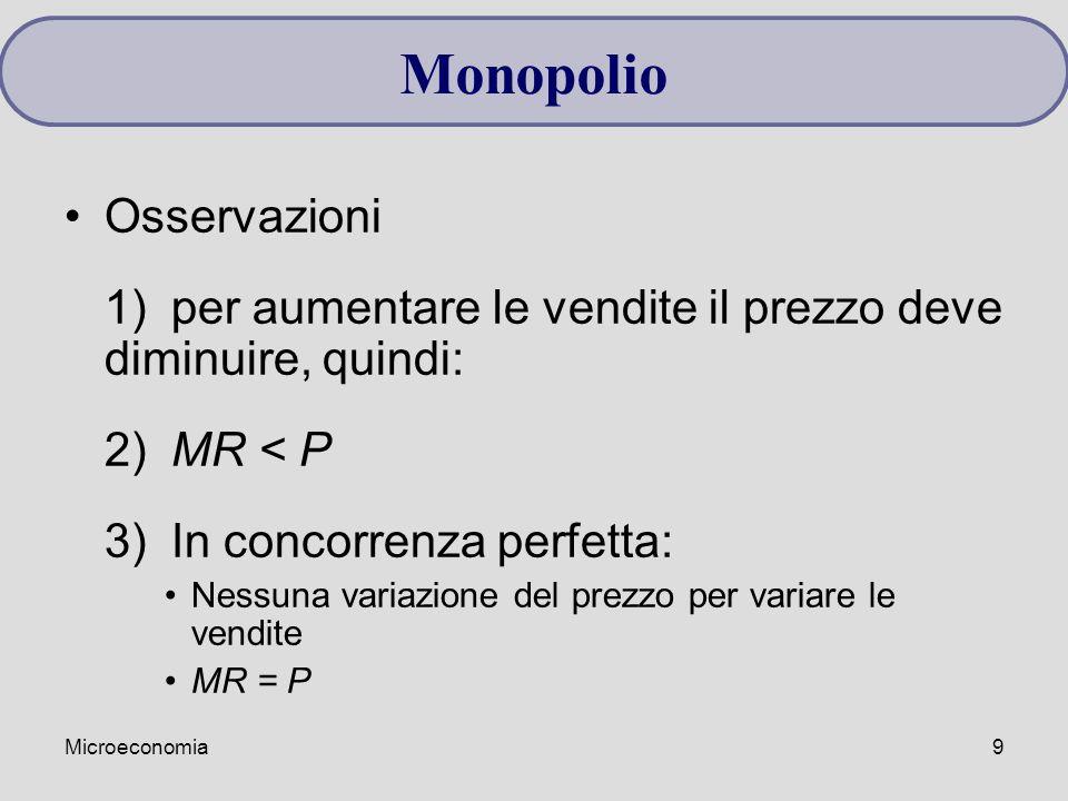 Microeconomia9 Osservazioni 1)per aumentare le vendite il prezzo deve diminuire, quindi: 2)MR < P 3)In concorrenza perfetta: Nessuna variazione del prezzo per variare le vendite MR = P Monopolio