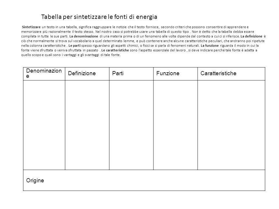 Denominazion e DefinizionePartiFunzioneCaratteristiche Origine Tabella per sintetizzare le fonti di energia Sintetizzare un testo in una tabella, sign
