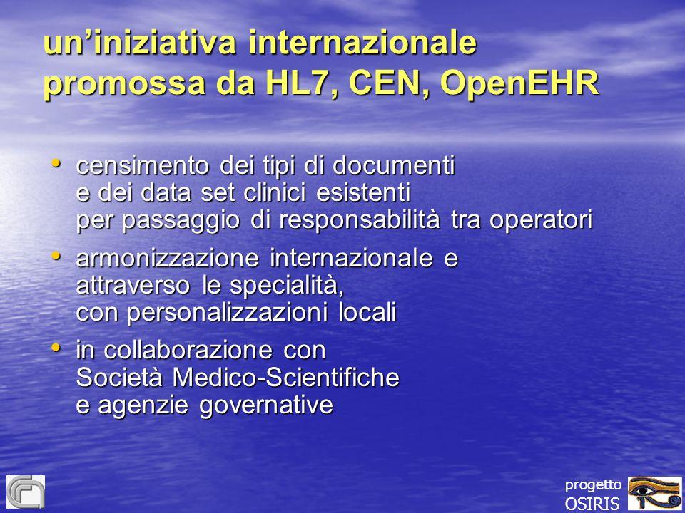 progetto OSIRIS un'iniziativa internazionale promossa da HL7, CEN, OpenEHR censimento dei tipi di documenti e dei data set clinici esistenti per passa