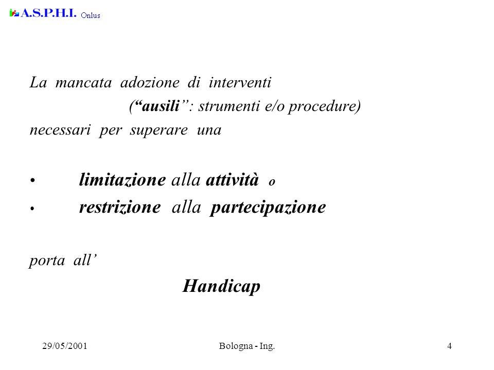 29/05/2001Bologna - Ing.4 La mancata adozione di interventi ( ausili : strumenti e/o procedure) necessari per superare una limitazione alla attività o restrizione alla partecipazione porta all' Handicap